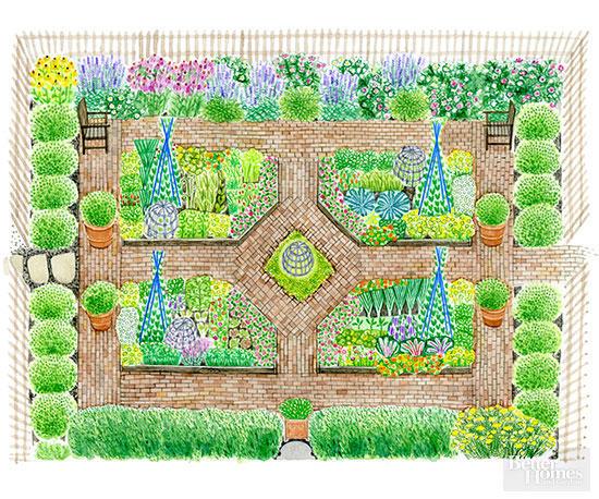 french inspired kitchen garden plan LQKQKKK