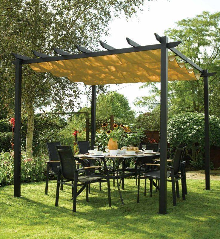 An Overview of Garden Canopy
